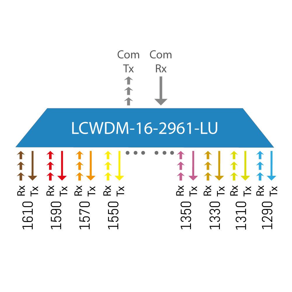 LCMRM 16 2961 LU thumbnail