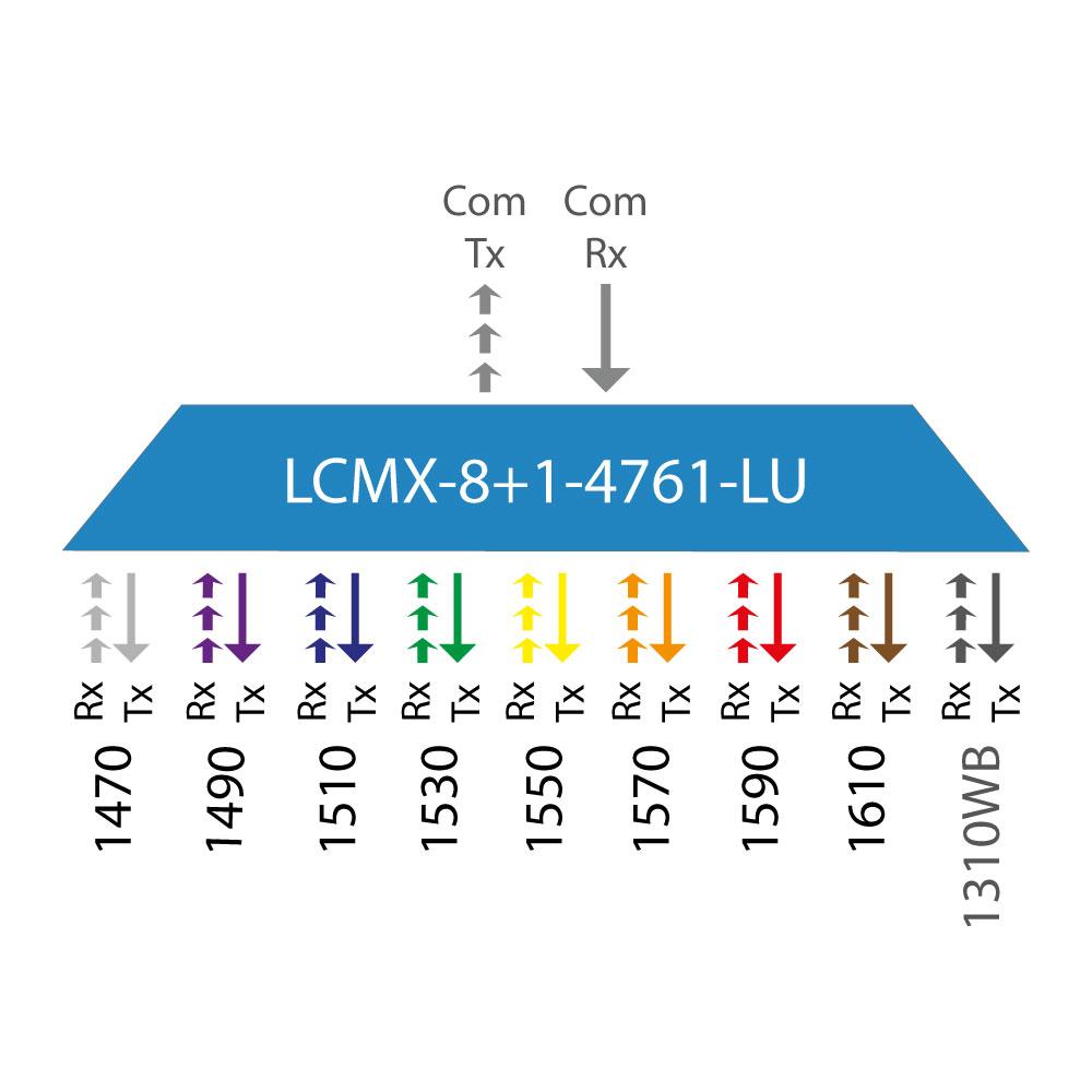 LCMX 81 4761 LU thumbnail