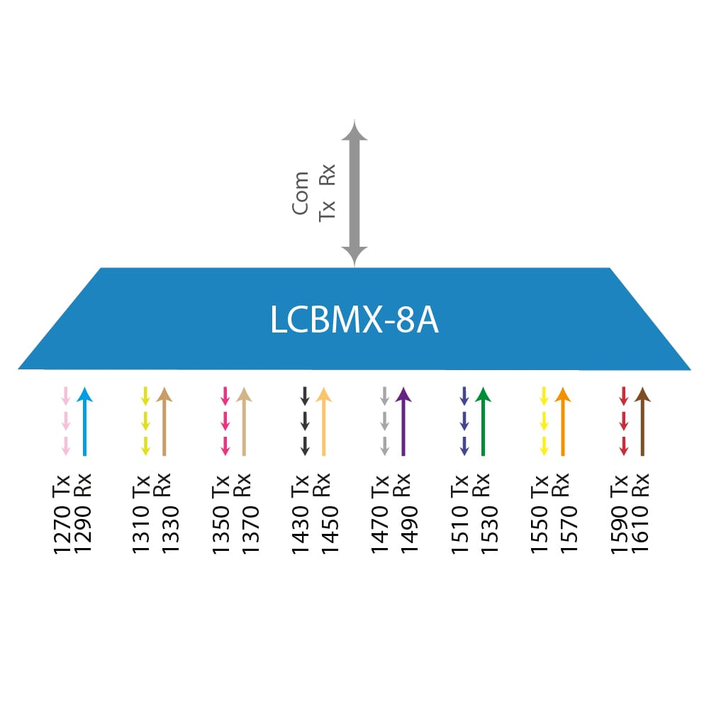 LCBMX 8AB icon1 01