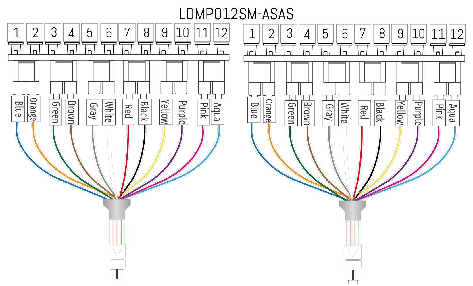fiber-connectivity_mpo-module _ pic_DUAL CORE